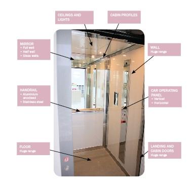 ElfoLift 2 Residential Elevator Design Guide Elevator Boutique